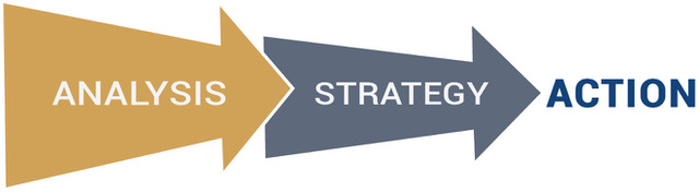 analysis, strategy, action arrows graphic